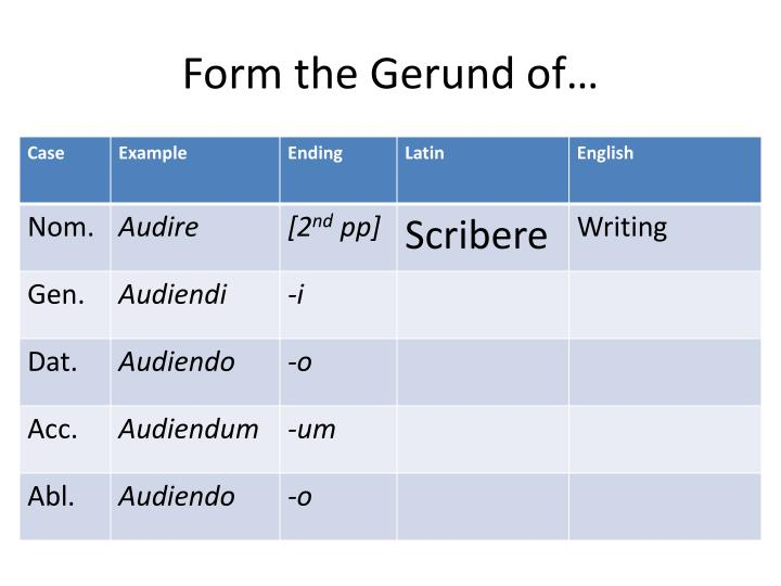 PPT - Gerunds and Gerundives PowerPoint Presentation - ID:2063791