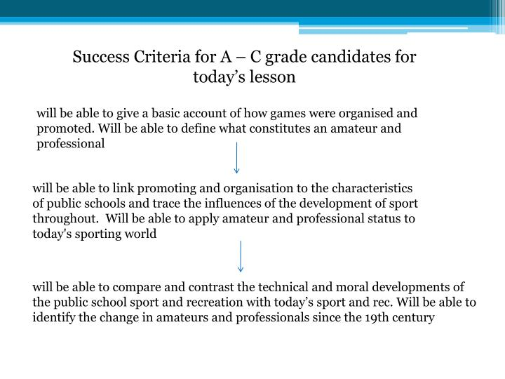 Success Criteria for A – C grade candidates for today's lesson