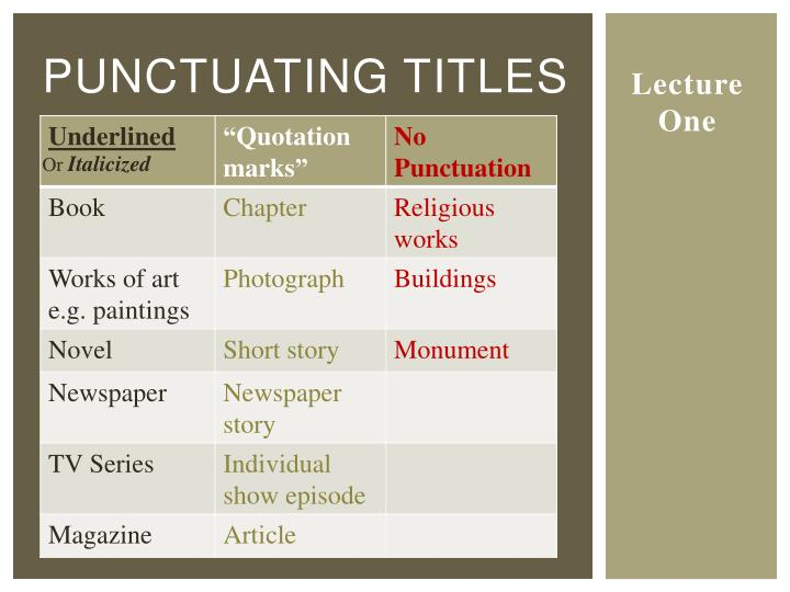 should essays be underlined or italicized Italicize the title of the book don't underline it or any other part of the citation finally, list the location, followed by a colon, and then the publisher in-text vs citation.