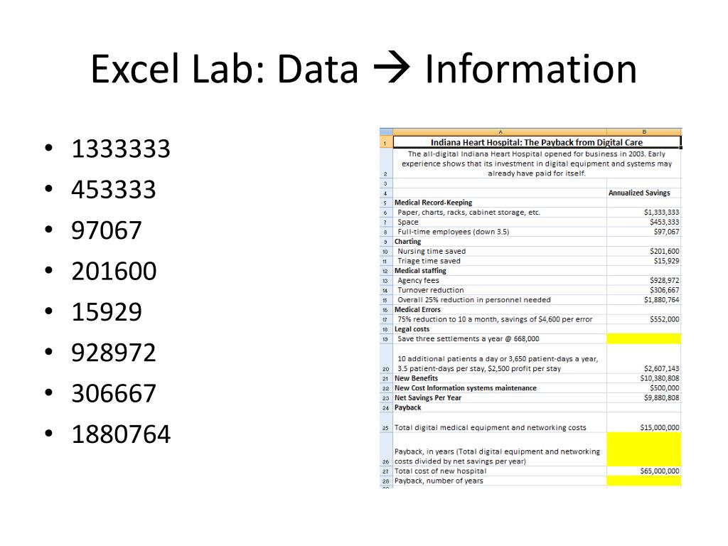 PPT - Family Watchdog Analysis GIS Lab: Attributes of Information