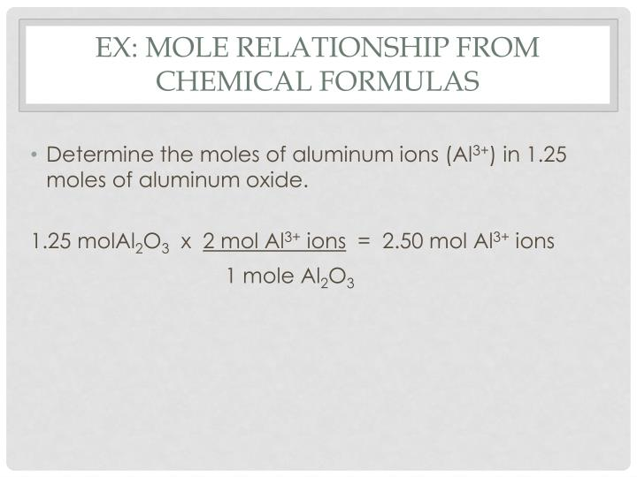 Ex: Mole Relationship from Chemical Formulas