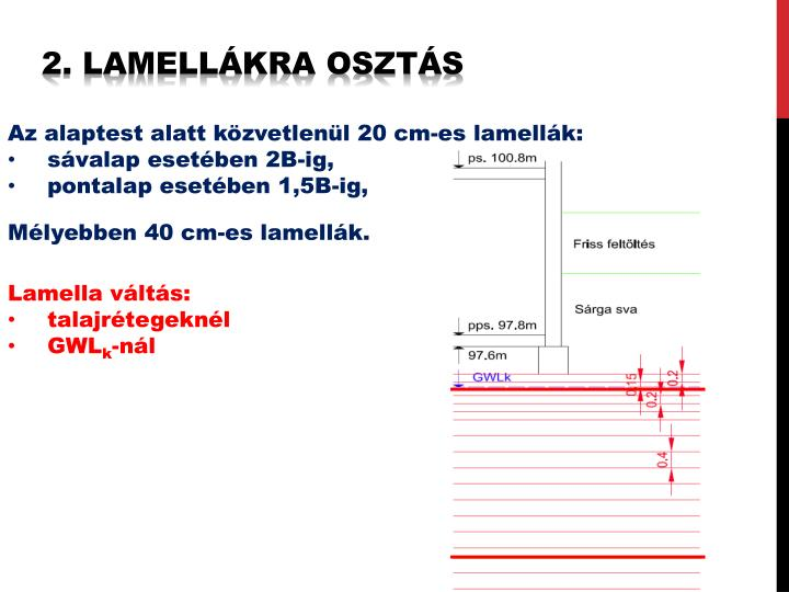 2. Lamellákra osztás