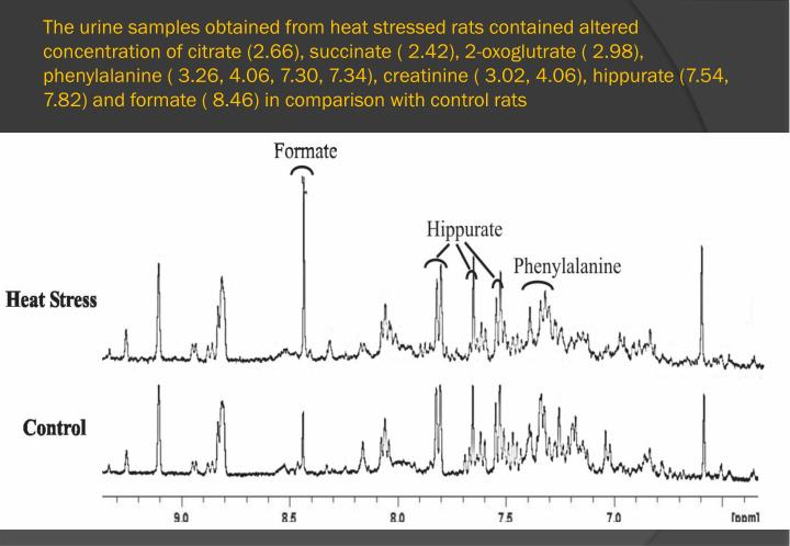 The urine samples obtained from heat stressed rats contained altered concentration of citrate (2.66),