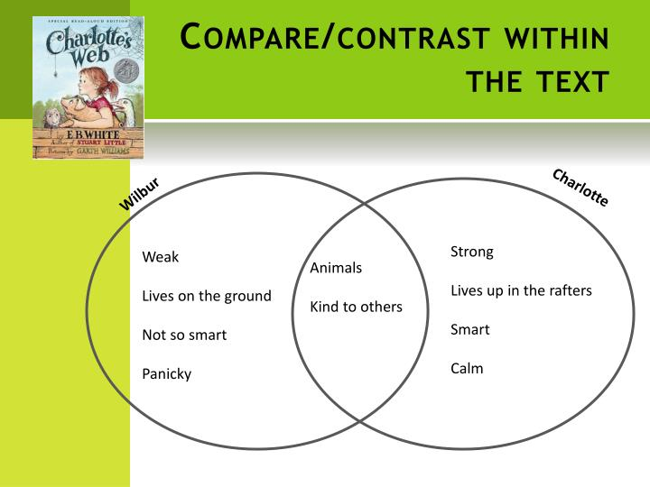 Compare/contrast within the text
