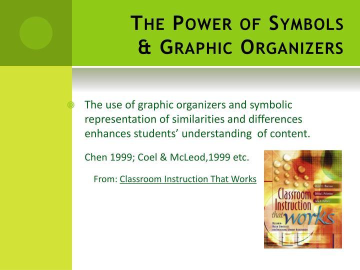 The Power of Symbols