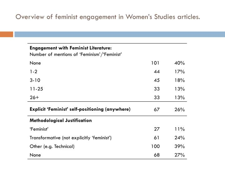 an analysis of womens studies on sex in society Gender roles research paper starter behavior for women and men in society gender vs sex incorporating bonita c long's study titled sex-role.