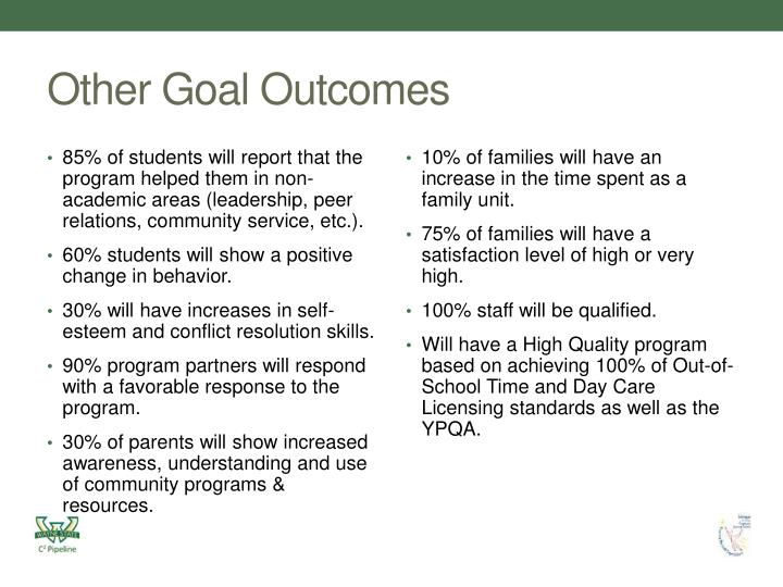 Other Goal Outcomes