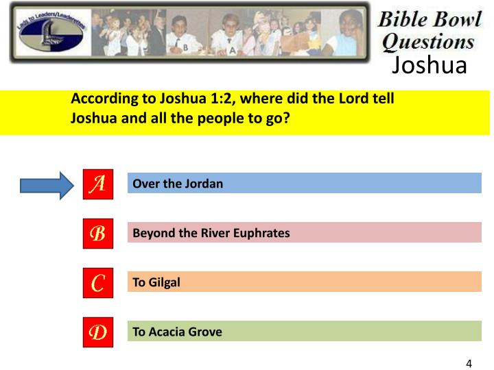 PPT - According to Joshua 8:21, what did Joshua and all