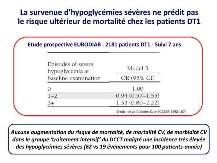 La survenue d'hypoglycémies sévères ne prédit pas