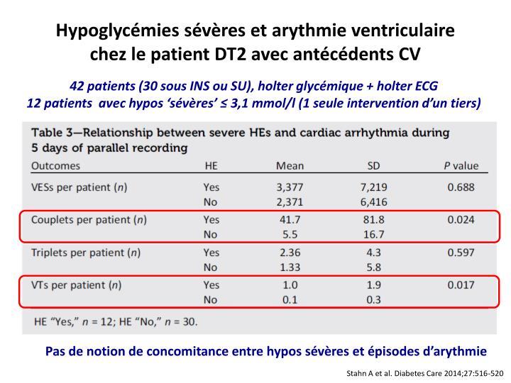 Hypoglycémies sévères et arythmie ventriculaire