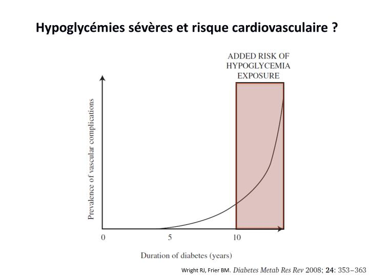 Hypoglycémies sévères et risque cardiovasculaire ?
