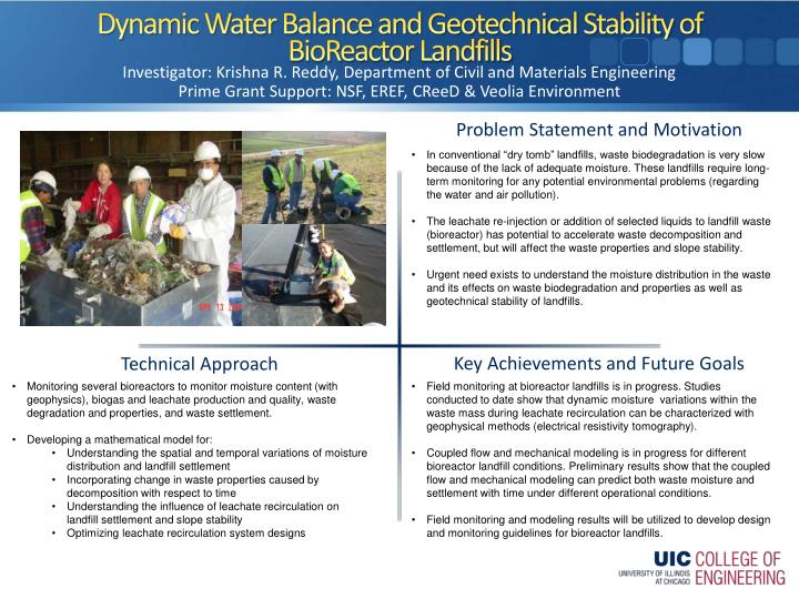 dynamic water balance and geotechnical stability of bioreactor landfills