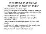 the distribution of the rival realizations of degree in english