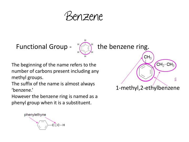 Functional Group -