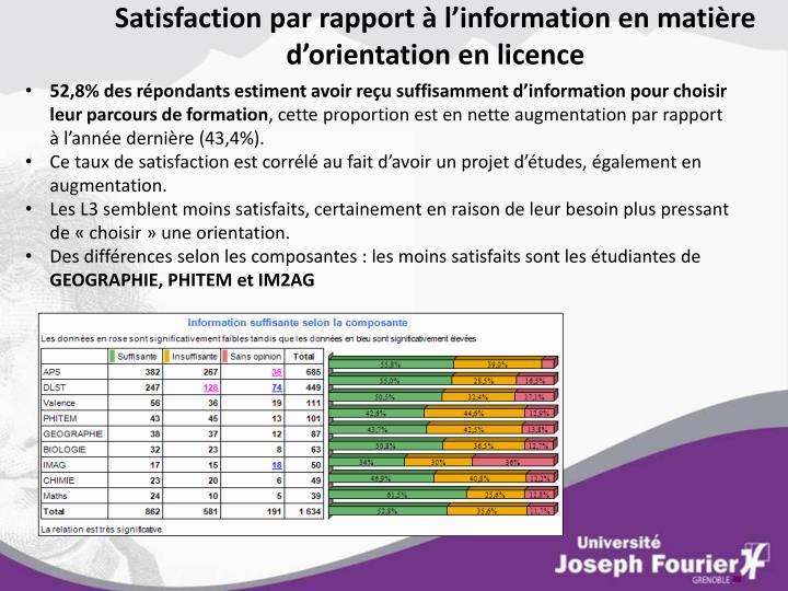 Satisfaction par rapport à l'information en matière d'orientation en licence