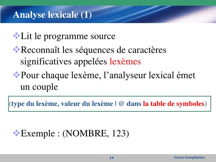 Analyse lexicale (1)
