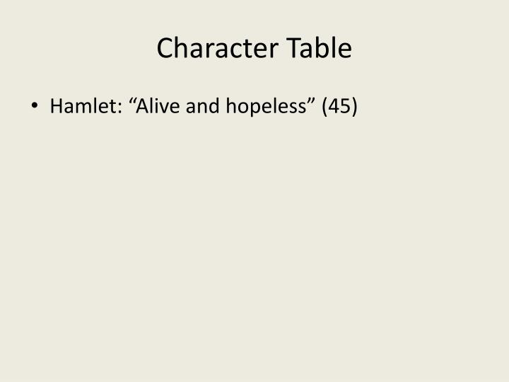 Character Table