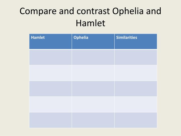 Compare and contrast Ophelia and Hamlet