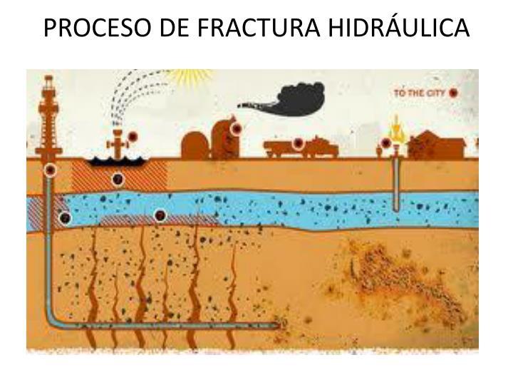 PROCESO DE FRACTURA HIDR