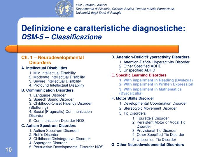 Ch. 1 – Neurodevelopmental Disorders