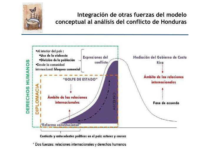 Integración de otras fuerzas del modelo