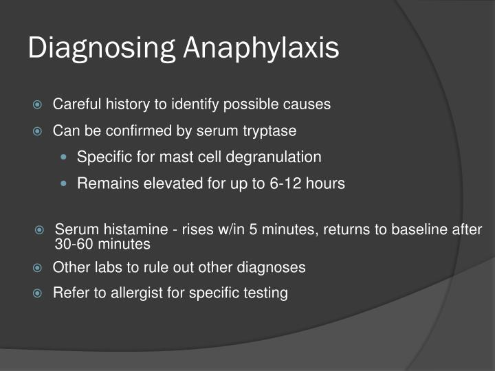 Diagnosing Anaphylaxis