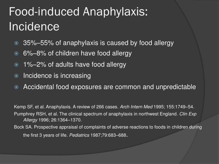 Food-induced Anaphylaxis:
