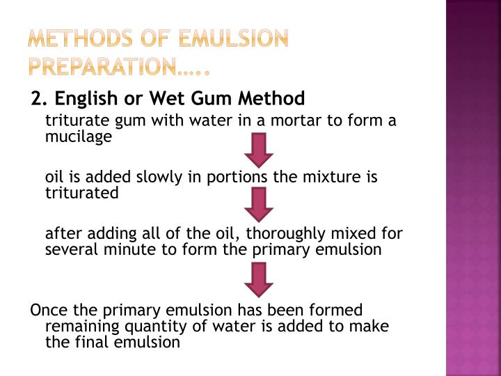 Methods of emulsion