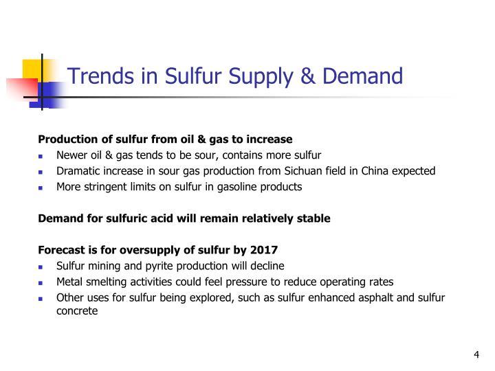 Trends in Sulfur Supply & Demand