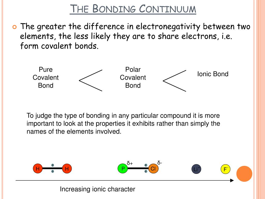 what type of elements are involved in covalent bonding