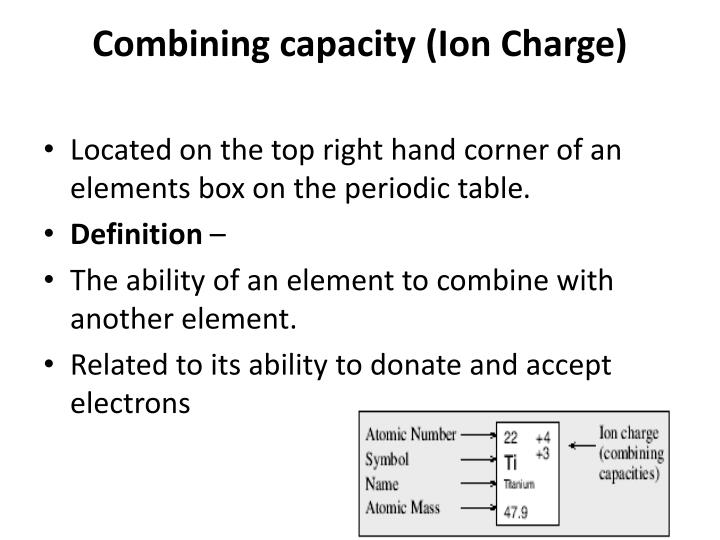 Ppt Ion Charge And The Formulas Of Ionic Compounds Powerpoint