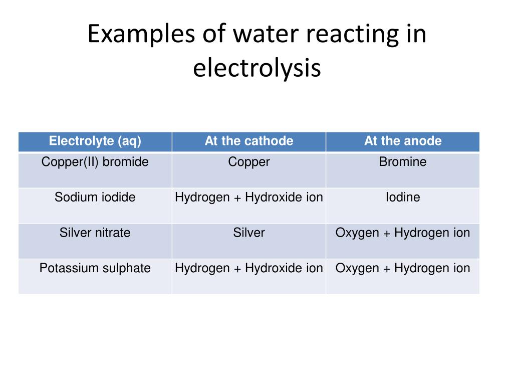 PPT - Topic 19 Oxidation and reduction PowerPoint