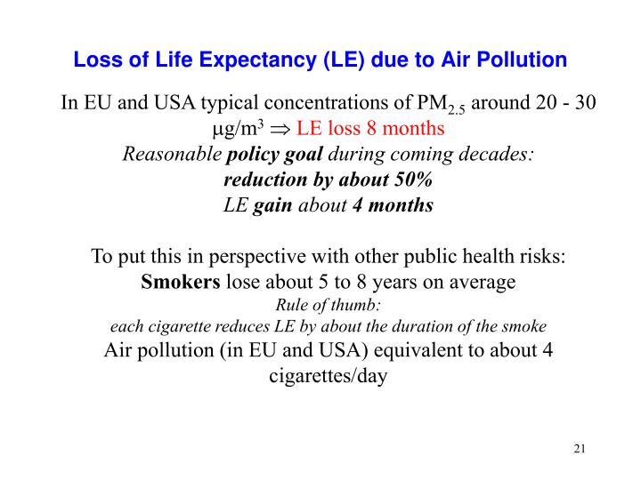 Loss of Life Expectancy (LE) due to Air Pollution