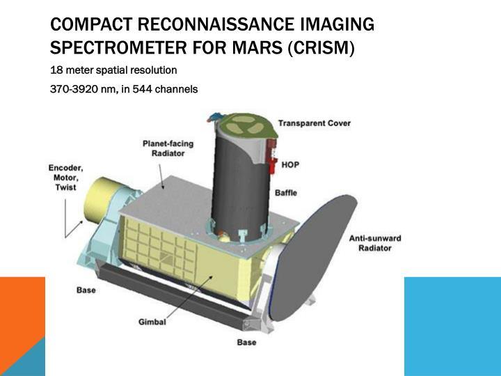Compact Reconnaissance