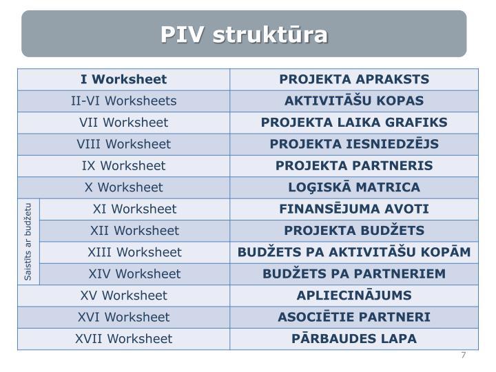PIV struktūra