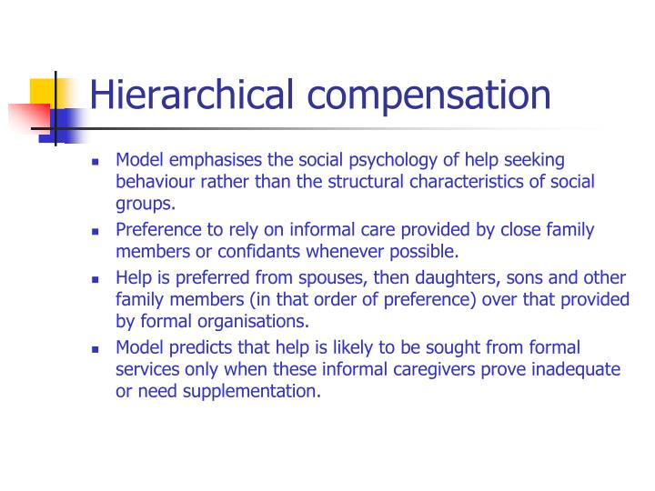 Hierarchical compensation