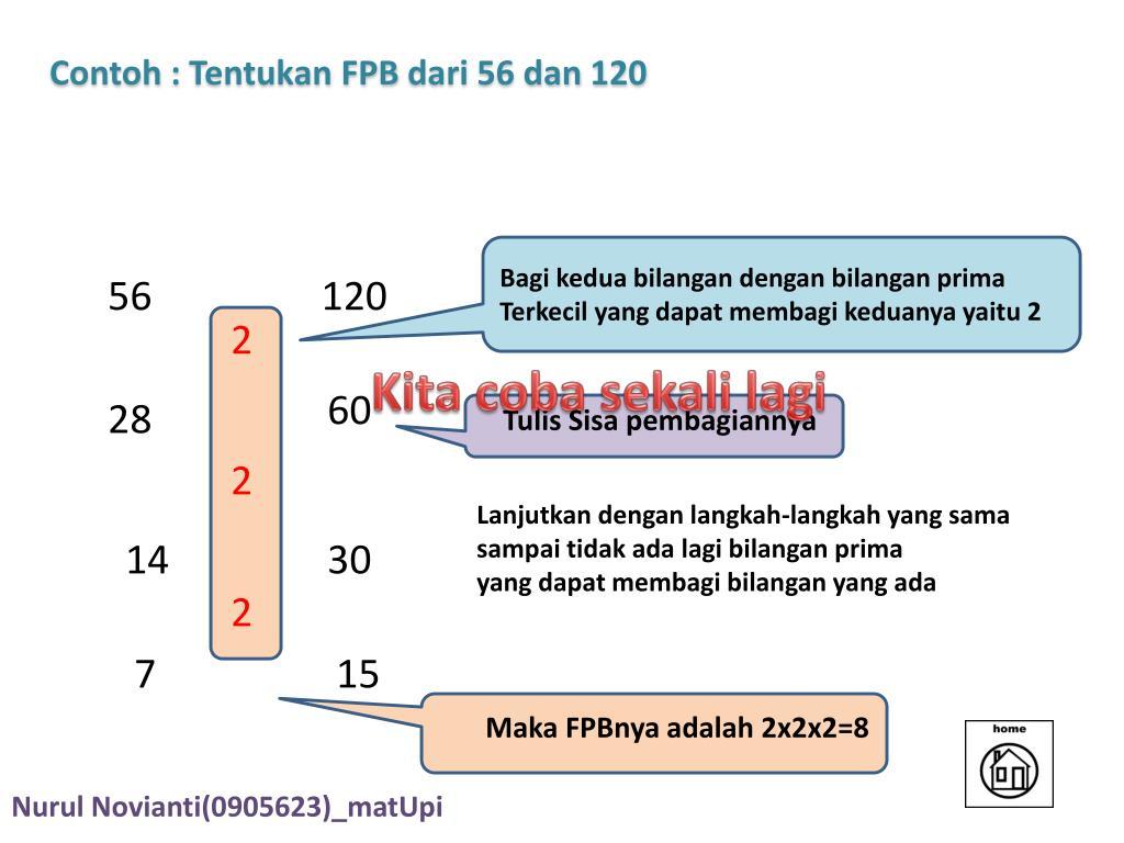 PPT - Faktor Persekutuan Terbesar PowerPoint Presentation ...