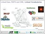 linked data rdfs and owl linked vocabularies