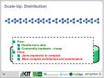 scale up distribution