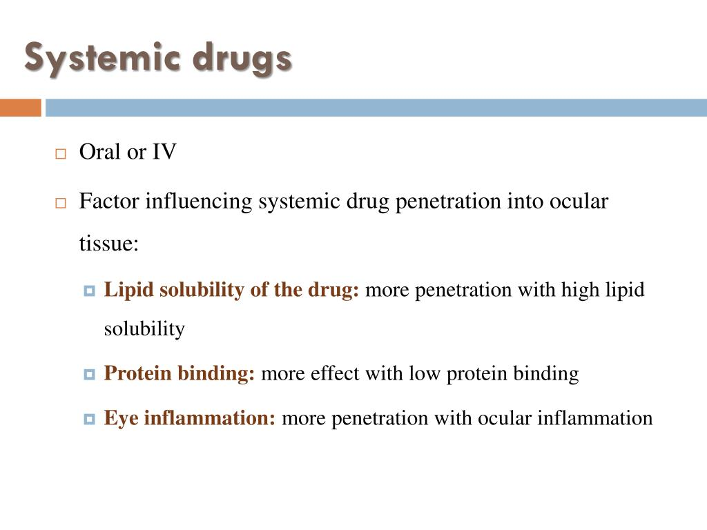 Ppt Ocular Pharmacology And Toxicology Powerpoint