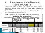 4 unemployment and achievement scores in grade 12