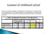 location of childhood school