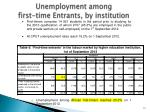 unemployment among first time entrants by institution