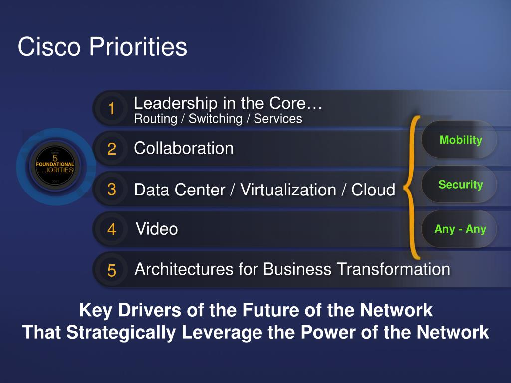 PPT - Cisco Quick Hit Briefing Cisco Customer Intelligence Systems