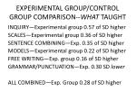 experimental group control group comparison what taught