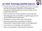 an ideal technology capability gaps list