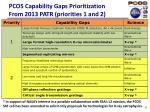pcos capability ga p s prioritization from 2013 patr priorities 1 and 2