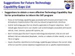 suggestions for future technology capability gaps list