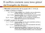 el conflicto creciente como tema global del evangelio de marcos