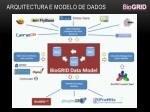 arquitectura e modelo de dados1